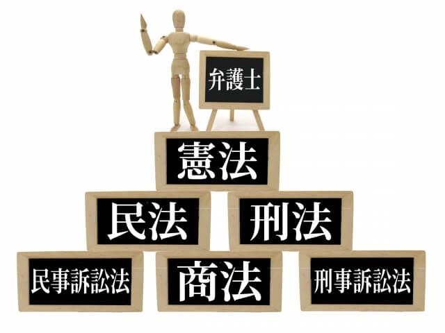 司法試験予備試験概要~試験日・受験料・合格率など