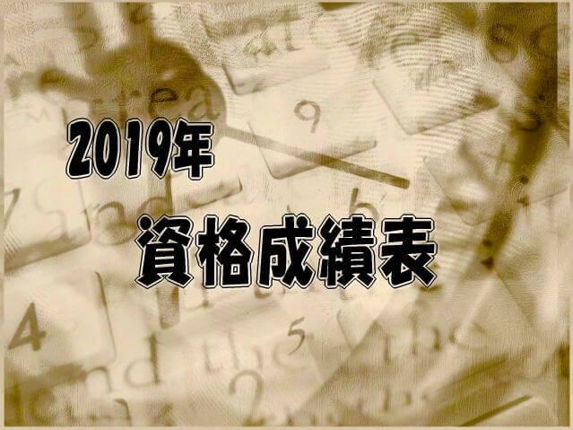 2019年資格成績表